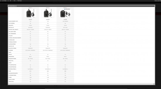 Image of ACS, Inc. product comparison for the distributor website design